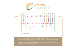 FractionToDecimal