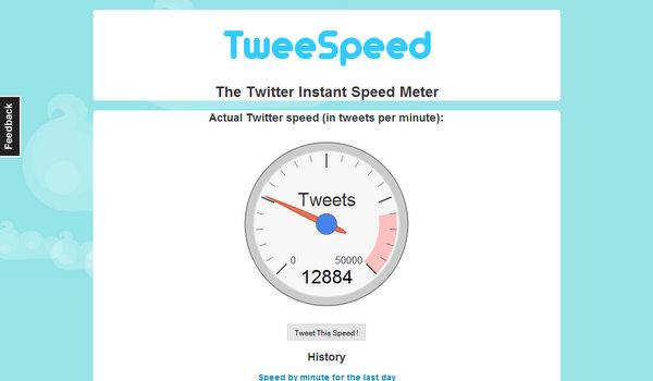 tweespeed.com