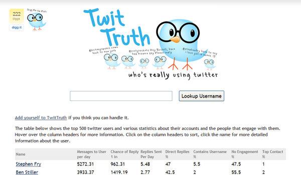 twittruth.com